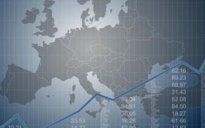 Firms utilising risk-based to deal with Mifid compliance